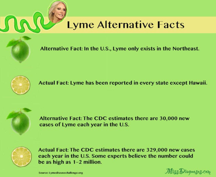 Lyme alternative facts 3