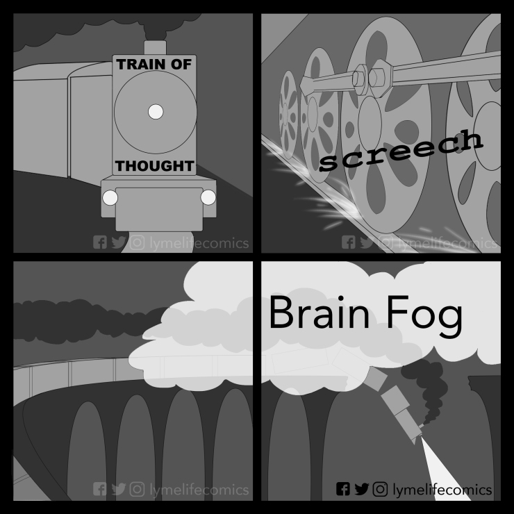 Bethany brain fog drawing