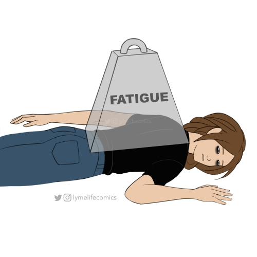 Bethany fatigue drawing